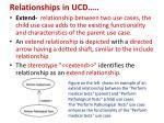 relationships in ucd1