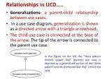 relationships in ucd2