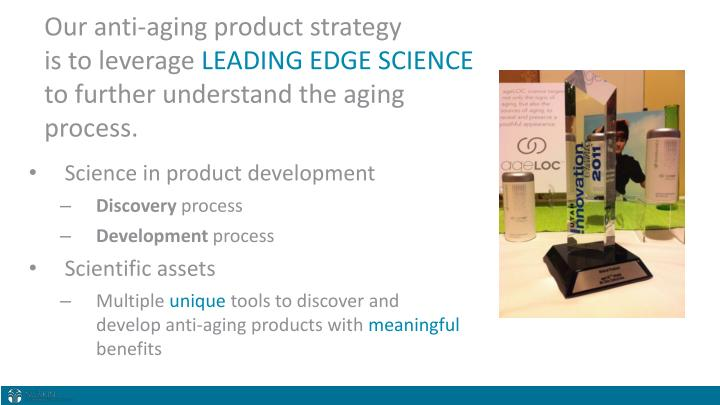 Our anti-aging product strategy