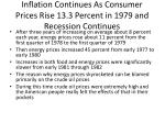 inflation continues as consumer prices rise 13 3 percent in 1979 and recession continues