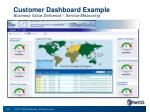 customer dashboard example business value delivered service measuring1