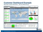 customer dashboard example business value delivered service monitoring2