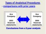 types of analytical procedures1
