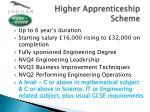 higher apprenticeship scheme