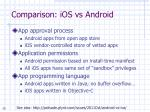 comparison ios vs android