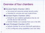 overview of four chambers1