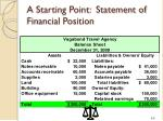 a starting point statement of financial position