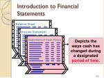 introduction to financial statements3