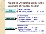 reporting ownership equity in the statement of financial position