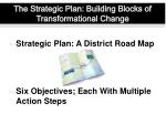 the strategic plan building blocks of transformational change