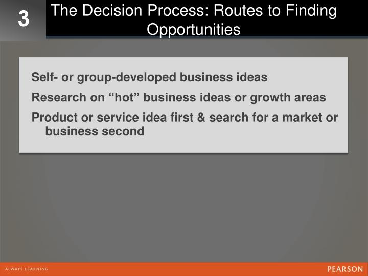 The Decision Process: Routes to Finding Opportunities