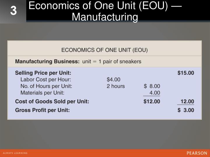 Economics of One Unit (EOU) —Manufacturing