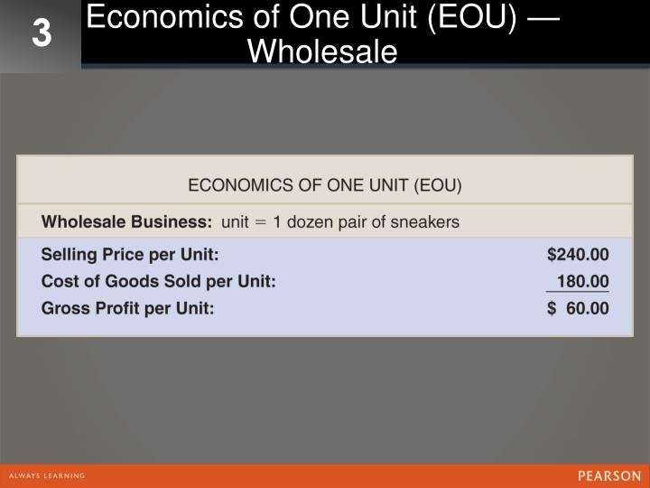 Economics of One Unit (EOU) —Wholesale