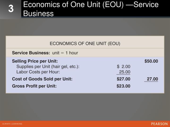Economics of One Unit (EOU) —Service Business