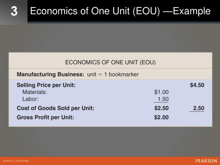 Economics of One Unit (EOU) —Example