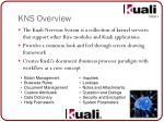 kns overview