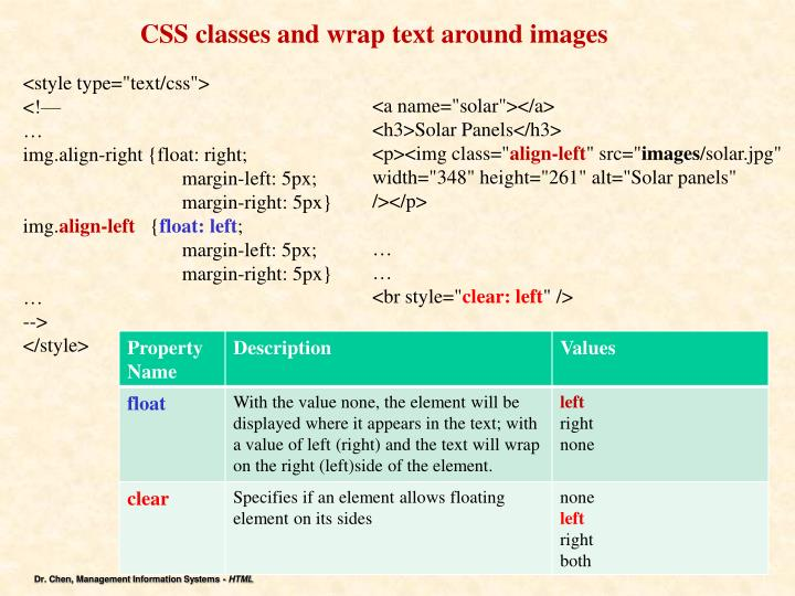 CSS classes and wrap text around images