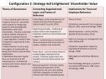 configuration 2 strategy led enlightened shareholder value
