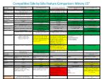 competitive side by side feature comparison winery 15