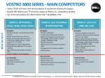 vostro 3000 series main competitors