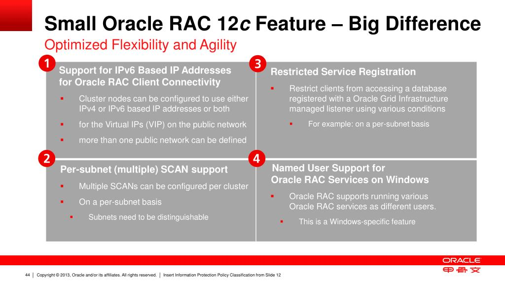PPT - Oracle Real Application Clusters (RAC) 12 c PowerPoint