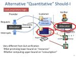 alternative quantitative should i