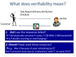 what does verifiability mean