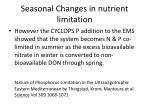 seasonal changes in nutrient limitation