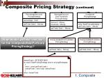 composite pricing strategy continued
