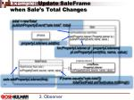 example update saleframe when sale s total changes