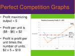perfect competition graphs1