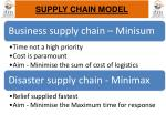 supply chain model1