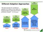 different adoption approaches