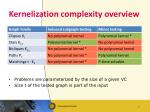 kernelization complexity overview