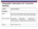 geographic descriptors for consumer markets