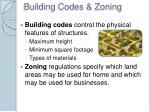 building codes zoning