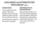 challenges and attributes per topic group cont