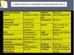 a selection of university destinations 2013