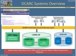 dcarc systems overview