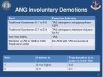 ang involuntary demotions