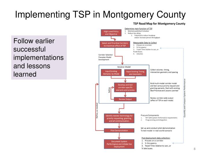 Implementing TSP in Montgomery County