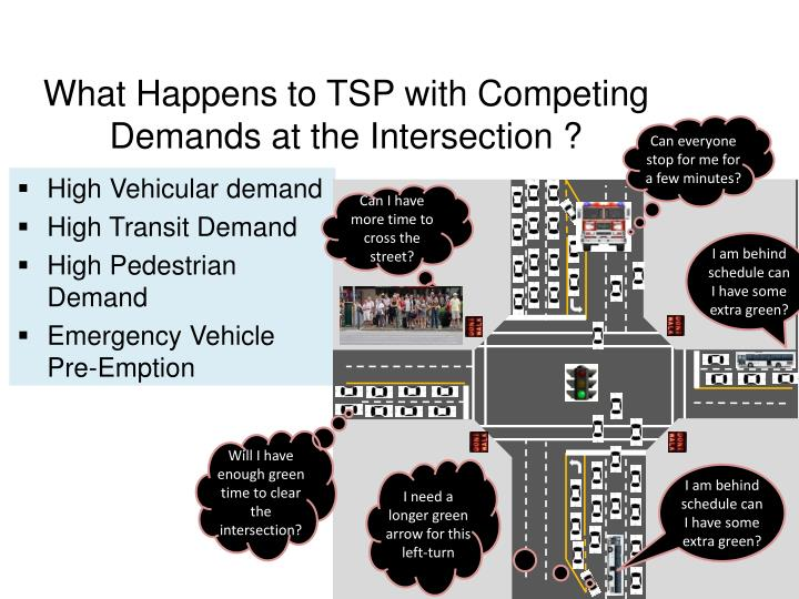 What Happens to TSP with Competing Demands at the Intersection ?