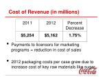cost of revenue in millions