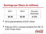 earnings per share in millions