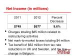 net income in millions