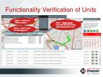 functionality verification of units