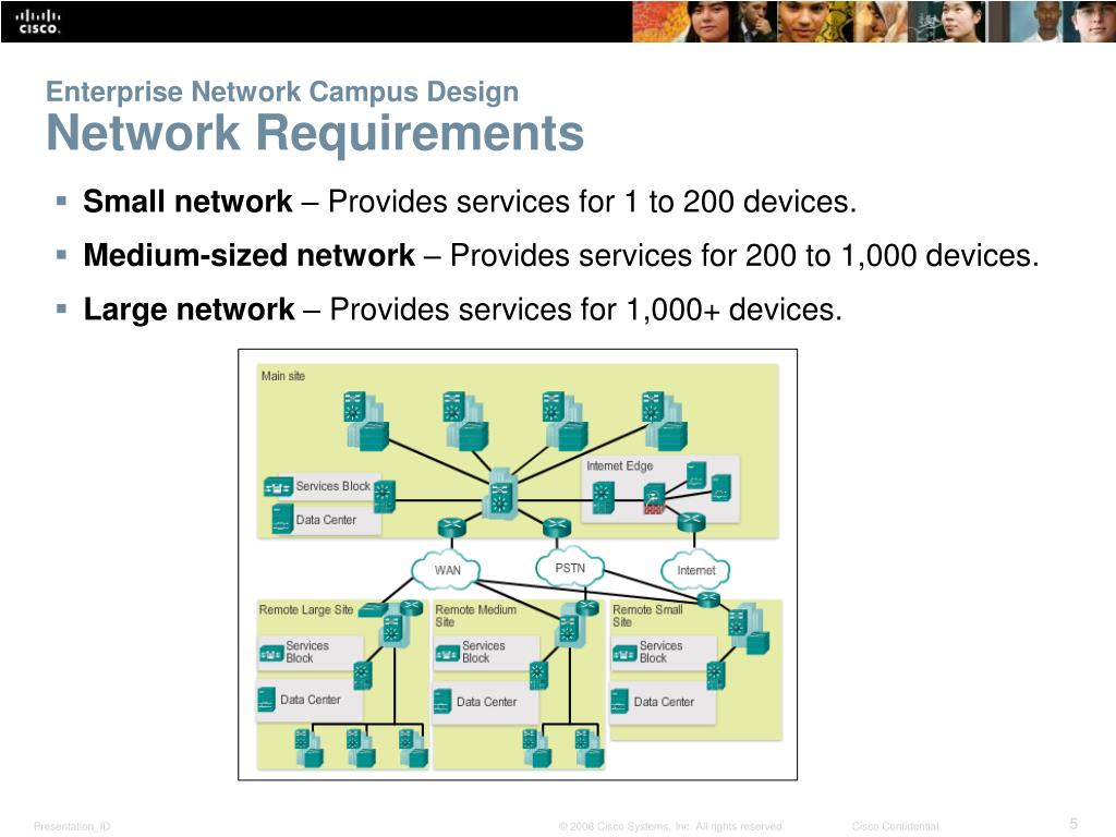 PPT - Chapter 1: Hierarchical Network Design PowerPoint
