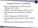 sample desired capabilities