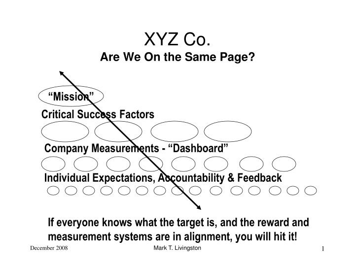 xyz co are we on the same page n.
