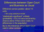 differences between open court and business as usual